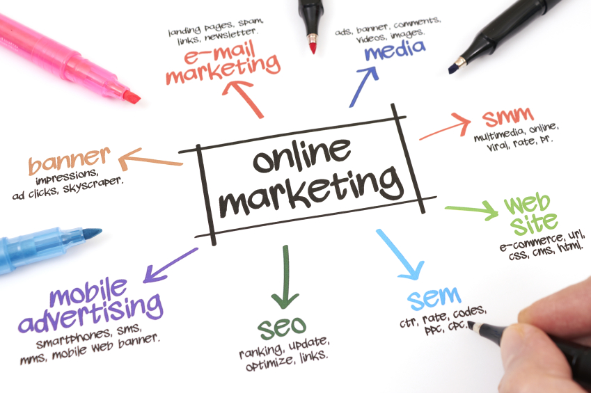 online marketing benefits
