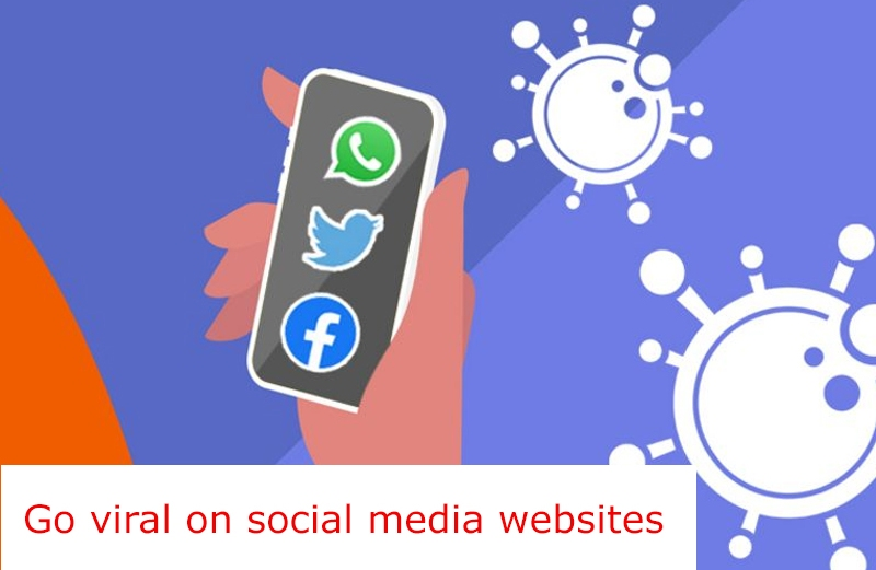 viral on social media websites